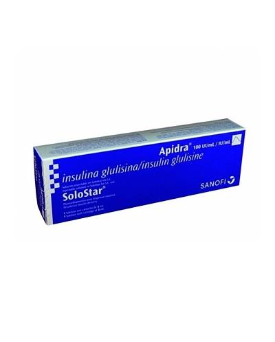 Apidra (Insulina Glulisina)