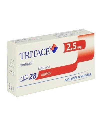 Tritace (Ramipril)