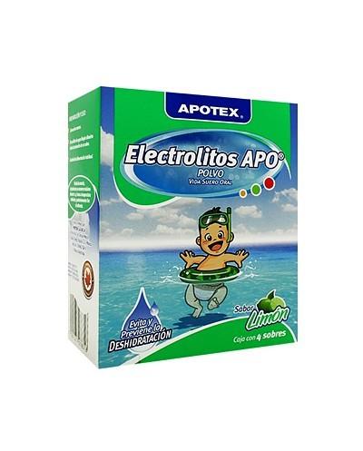 Electrolitos APO