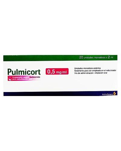 Pulmicort (Budesonida)