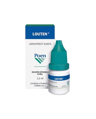 Louten (Latanoprost)